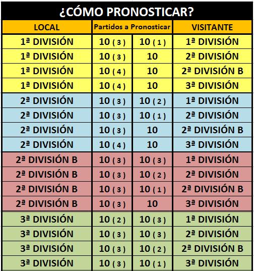 || PRONÓSTICOS OCTAVOS DE FINAL || 26-27-28 Enero || Copa Aleph Pronosticoscopa2021