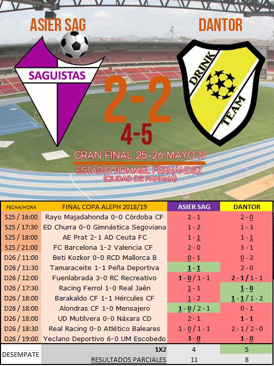 GRAN FINAL COPA ALEPH: Asier Sag vs Dantor [25-26 Mayo]  - Página 2 857carruselcartel