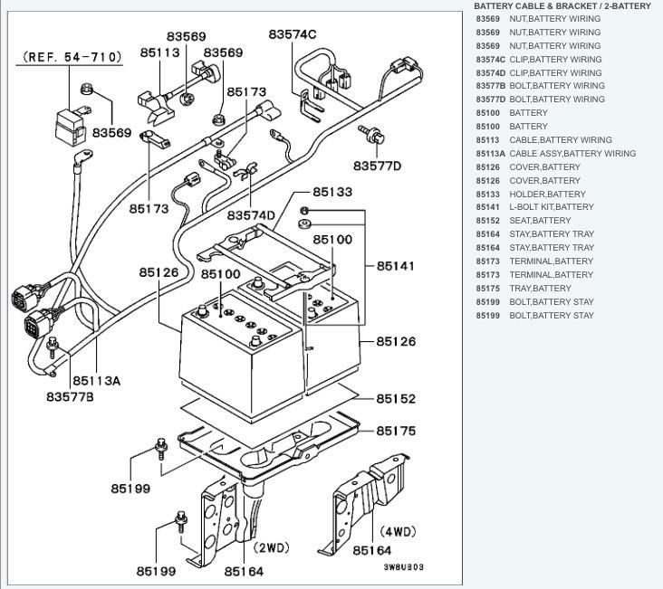 mitsubishi delica owners club uk™ :: view topic - l400 fuse box translations mitsubishi delica fuse box english mitsubishi raider fuse box