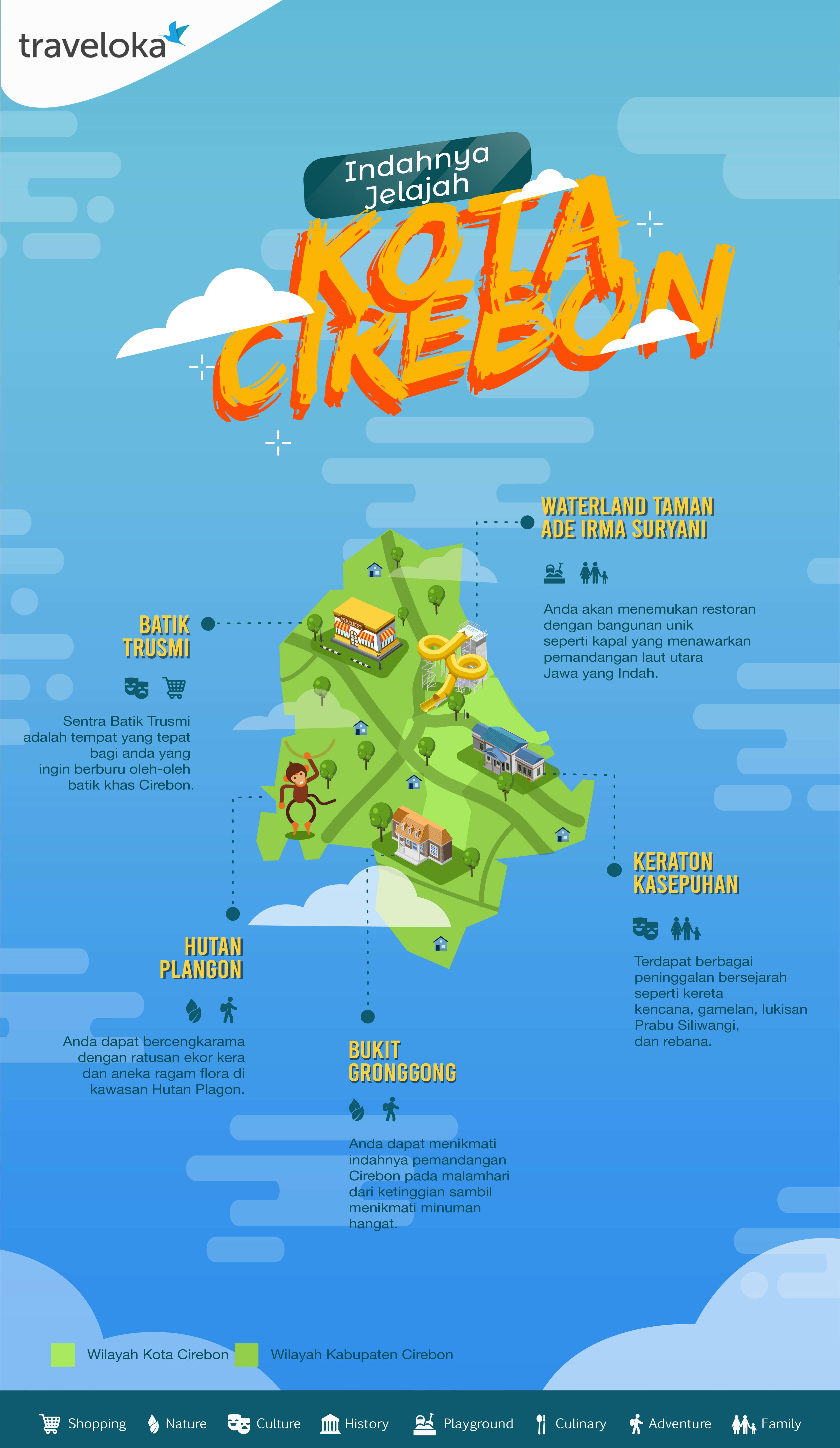 Wisata populer di Cirebon