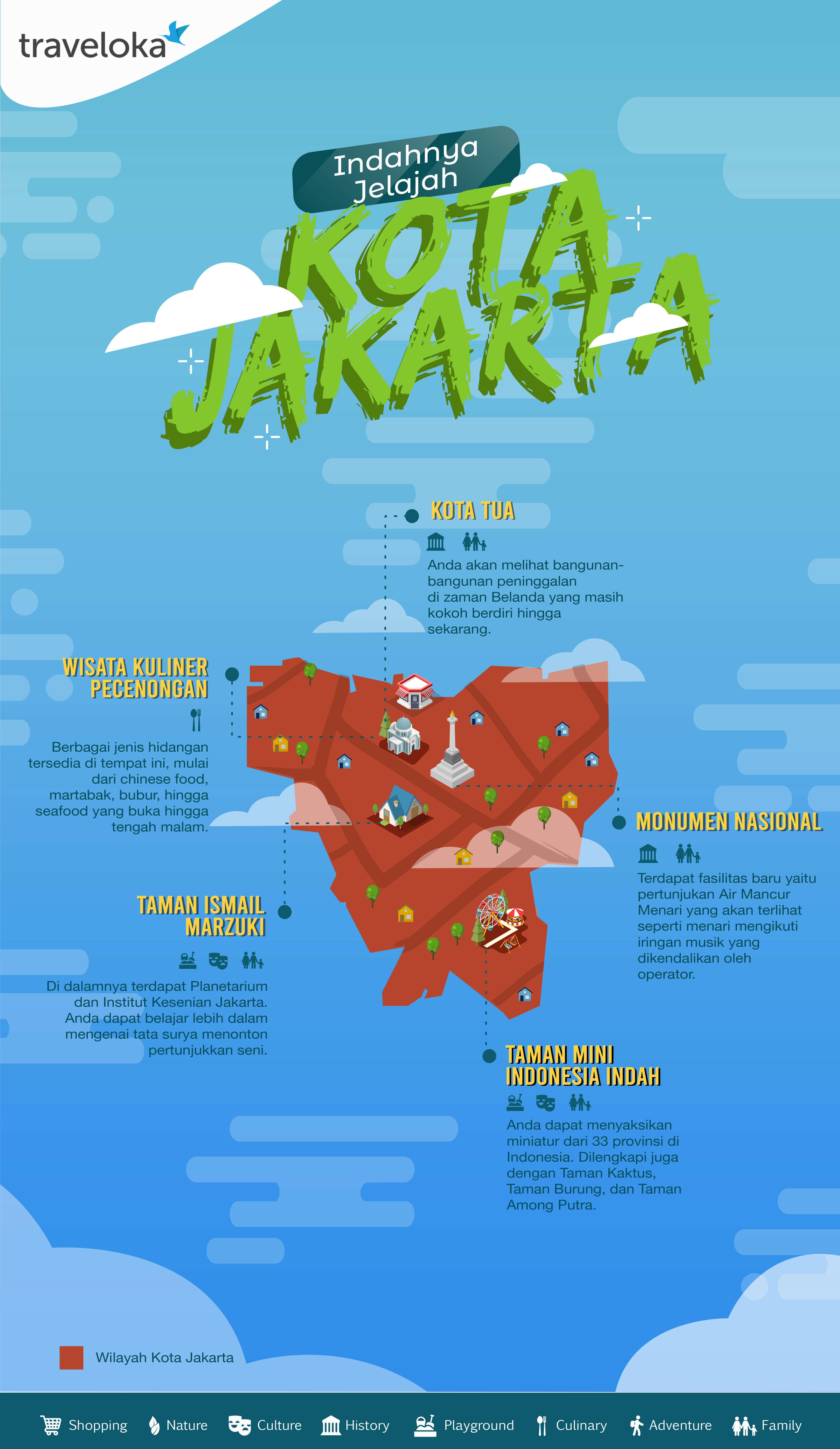 Wisata populer di Jakarta