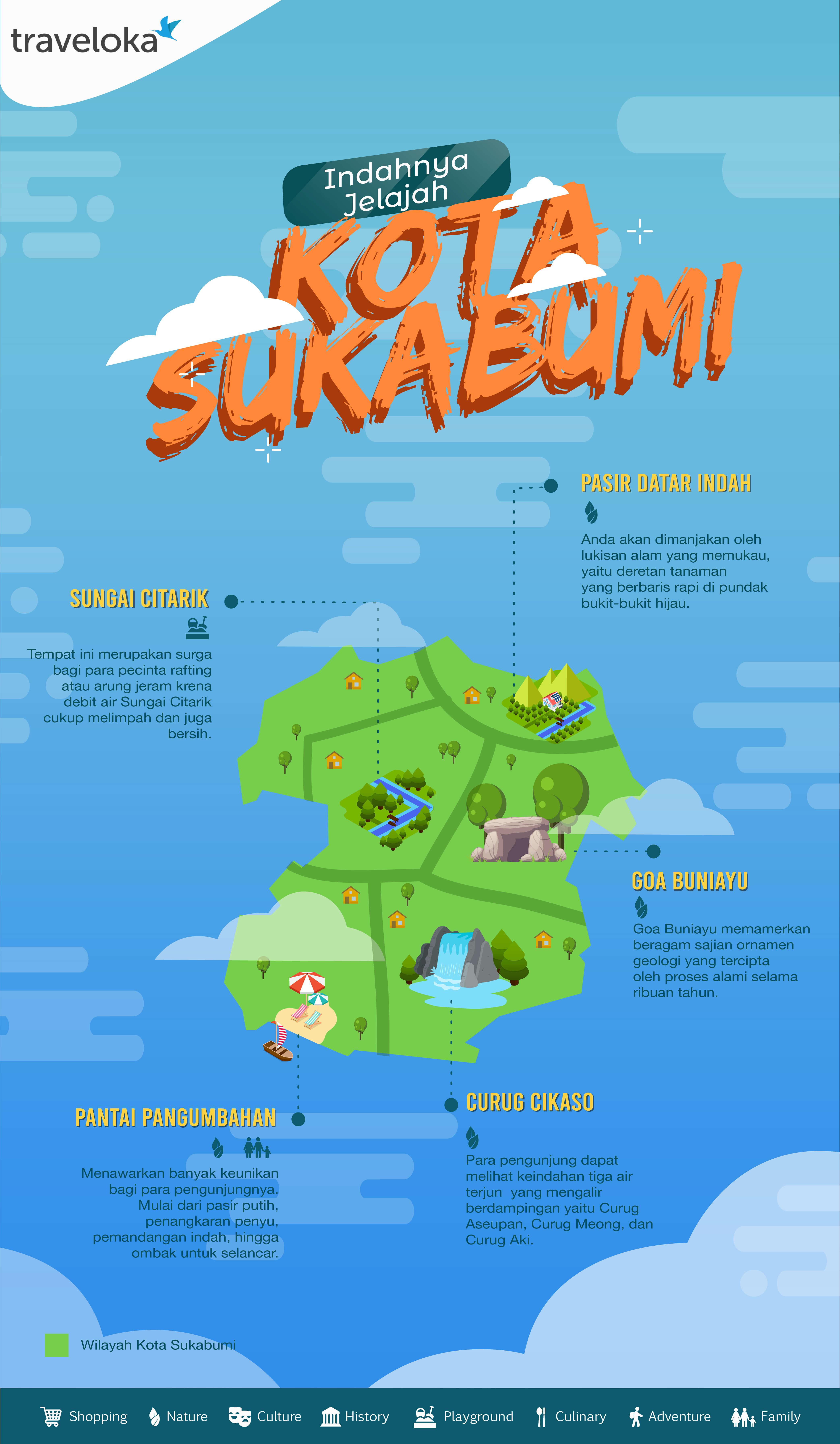 Wisata populer di Sukabumi