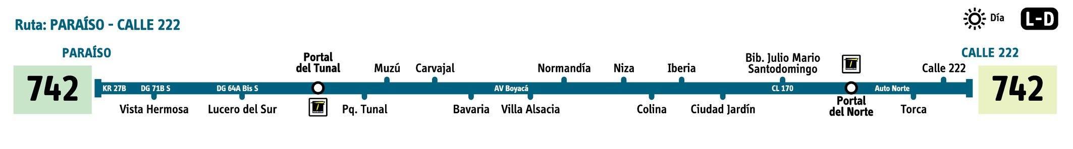 Nuevo recorrido de la ruta urbana 742