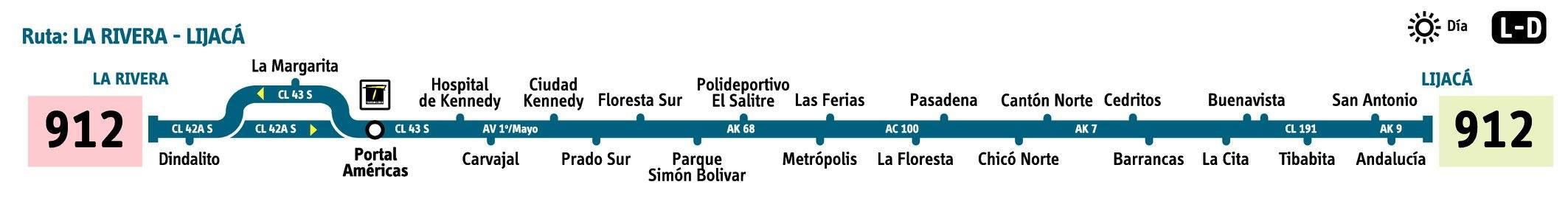 Diagrama ruta urbana 912