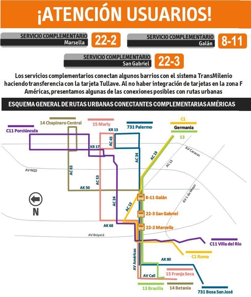 Conexiones entre servicios urbanos y complementarios en Las Américas