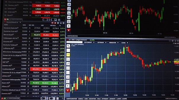 What is Forex Quotes mean ?