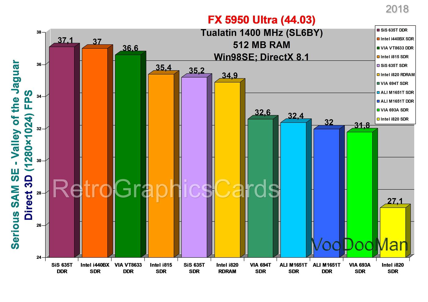 2iFX5950ULTRASerious.jpg