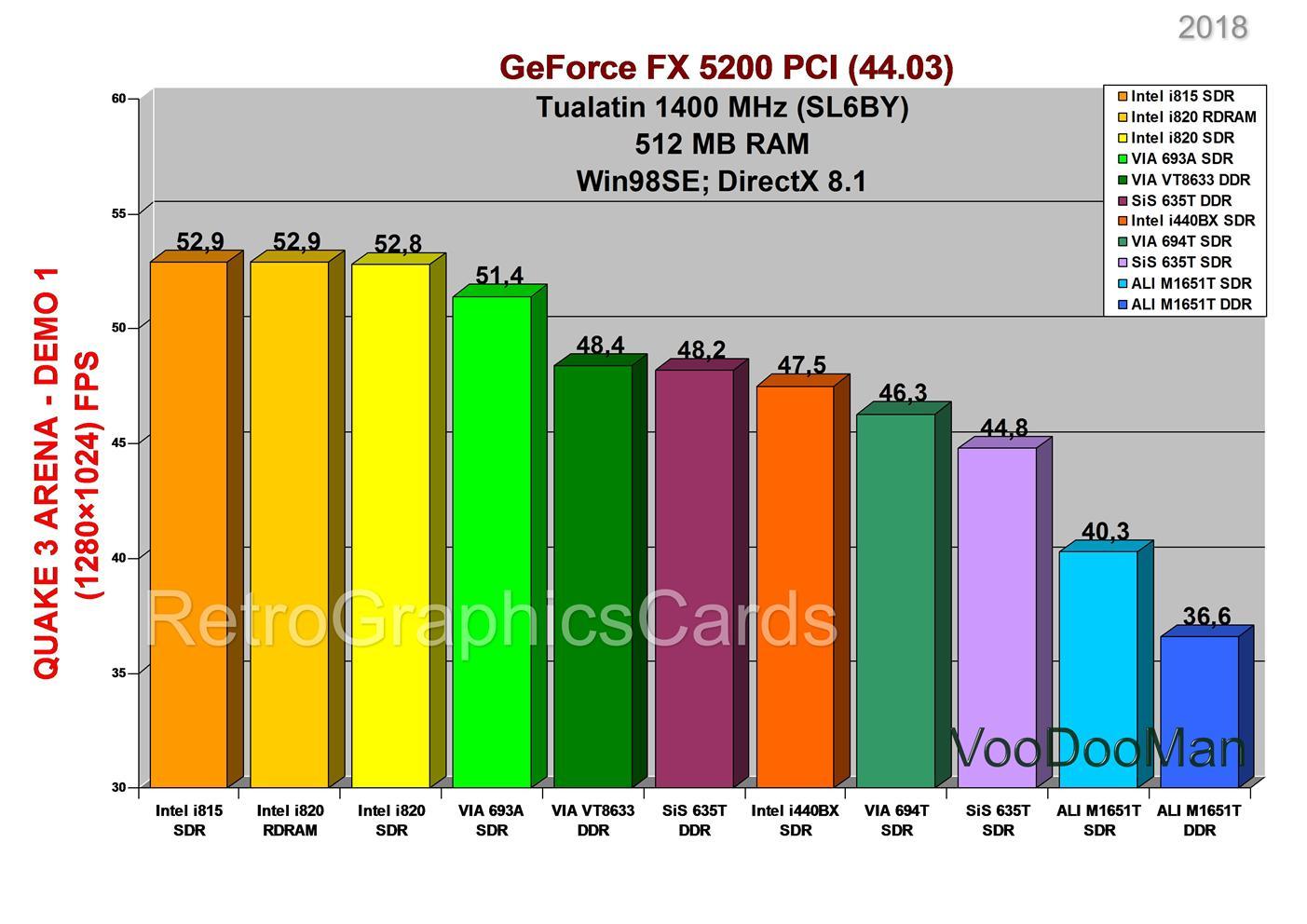 4gFX5200PCIQuake312x.jpg