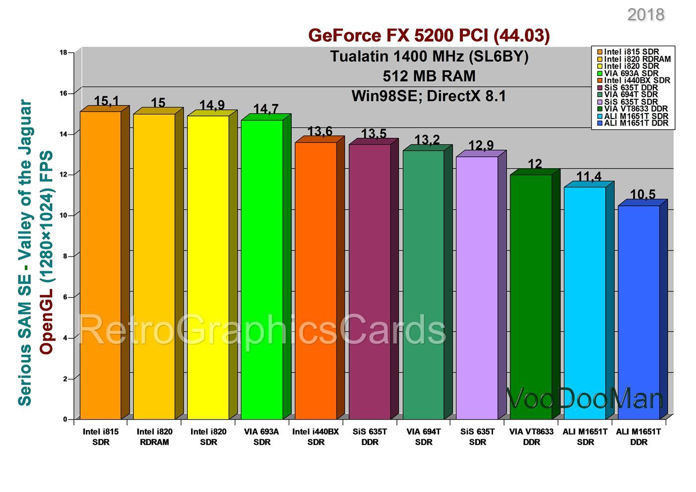 4lFX5200PCISeriousOP.jpg